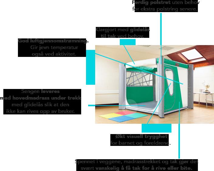 En grønn, grå og hvit Safe and Sound-seng med beskrivelse av de ulike produktegenskapene.
